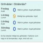 Grillat = Sommar